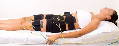 rehabilitacion con magnetoterapia